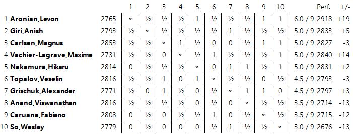 standingsfinal01